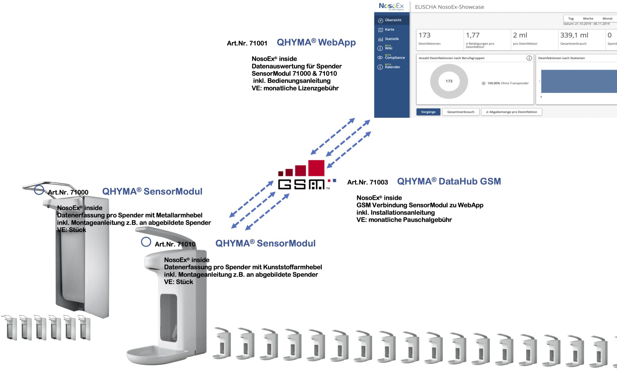 QHYMA® Qualitätsmanagement Hygiene Monitoring Applikation